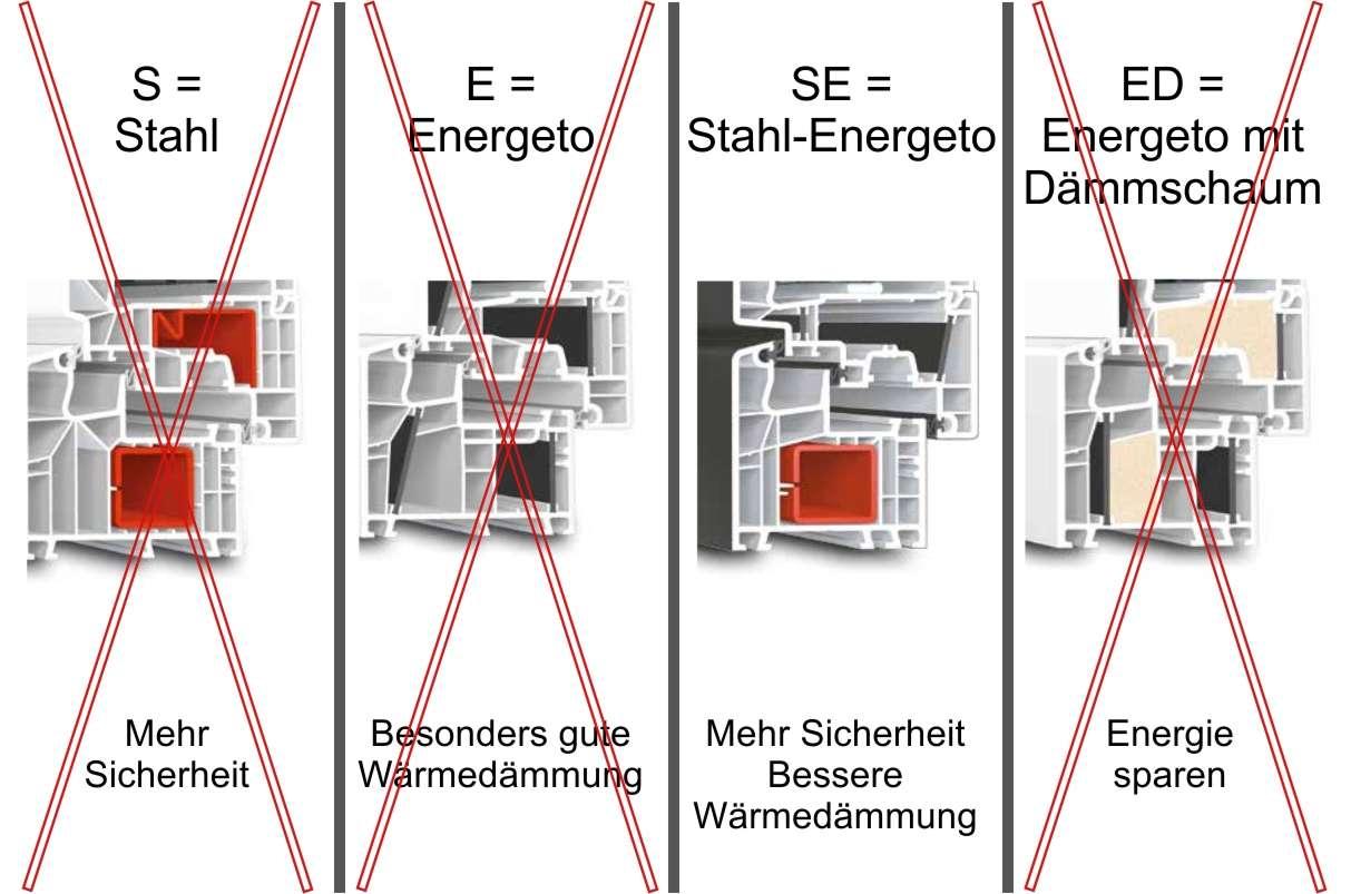 STAHL-ENERGETO -  ENERGIE-EFFIZIENZ